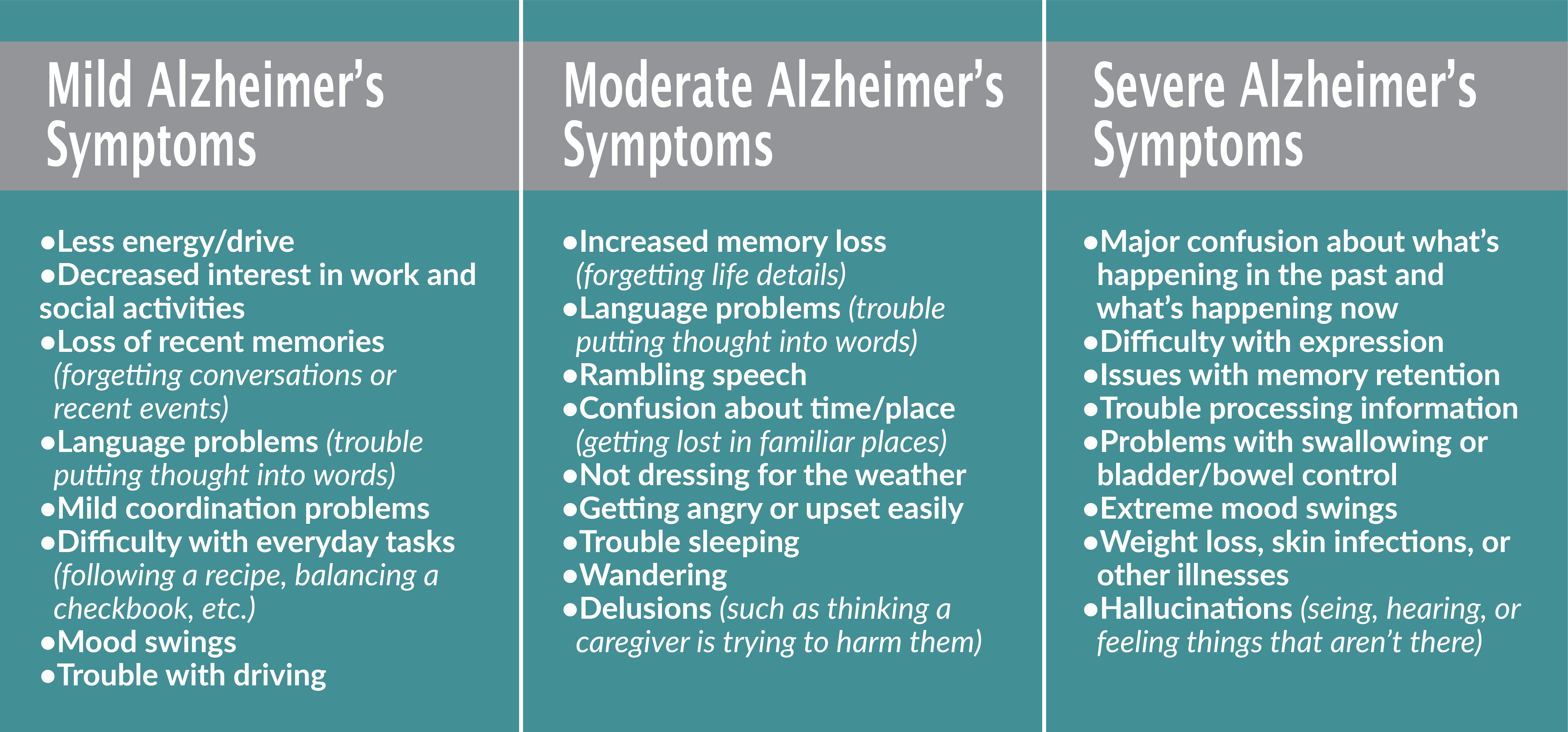 symptoms of alzheimers